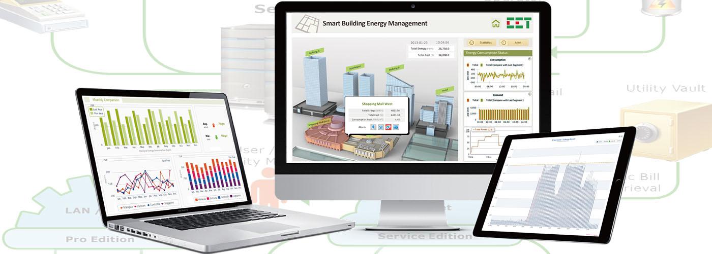 Energy Management System (EMS)